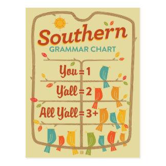 Carta meridional de la gramática tarjeta postal