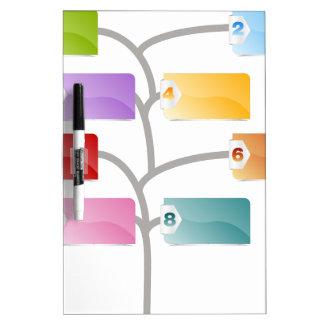 Carta numerada árbol de la opción pizarras