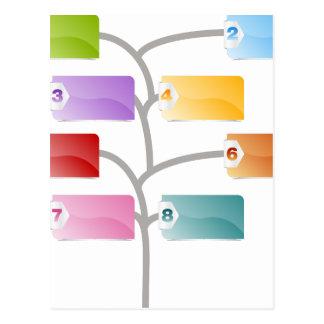 Carta numerada árbol de la opción tarjetas postales