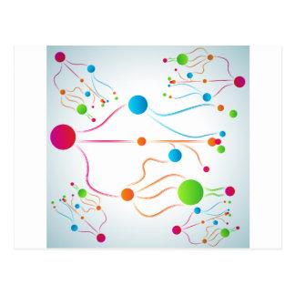 Carta orgánica de las conexiones tarjeta postal