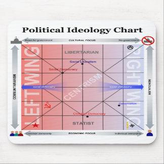 Carta política de Nolan con la información adicion Tapete De Raton