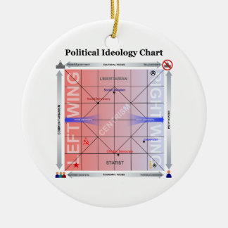 Carta política de Nolan con la información Adorno Navideño Redondo De Cerámica