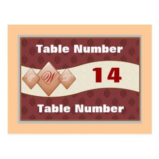 Carteles del número de la tabla postales