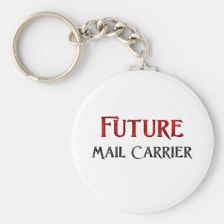 Cartero futuro llavero personalizado