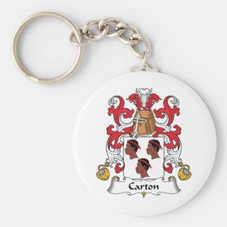 Carton Family Crest Keychains
