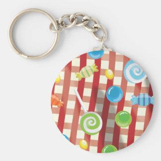 Cartoon Candy Keychain