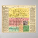 Casa de la col rizada, a partir la 1000 a 1813 poster
