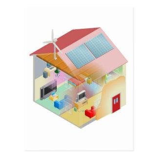 Casa verde de la energía postales