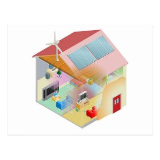 Casa verde de la energía tarjetas postales