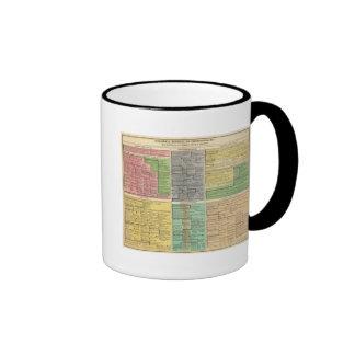 Casas electorales y soberanas de Alemania Tazas De Café