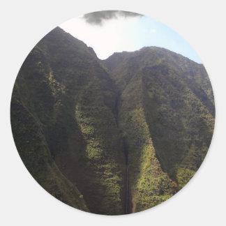Cascada Etiquetas Redondas