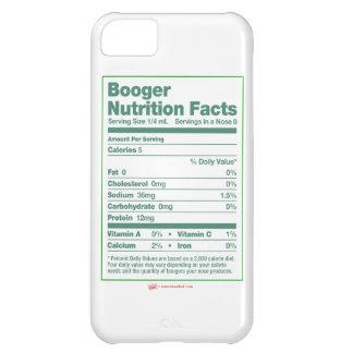 Caso del iPhone de los hechos de la nutrición del