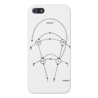 Caso inconsciente del iPhone de Lacanian iPhone 5 Protector