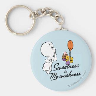 Casper Is My Weakness Keychain