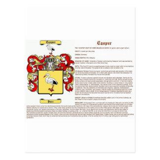 Casper (meaning) postcard