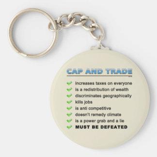 Casquillo y timo del comercio llavero personalizado