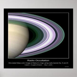 CassiniMission-PIA07873 Print