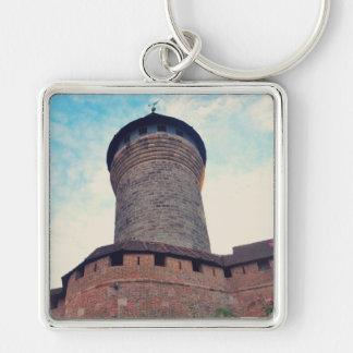 Castillo de Nurnberg Llavero