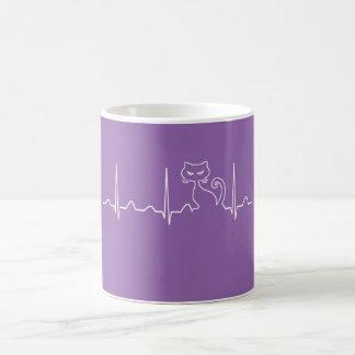 Cat Heartbeat Coffee Mug