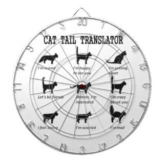 CAT TAIL TRANSLATOR DART BOARD