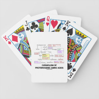 Catabolism Of Proteinogenic Amino Acids Bicycle Playing Cards