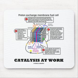 Catálisis en el trabajo (combustible de la membran alfombrillas de raton