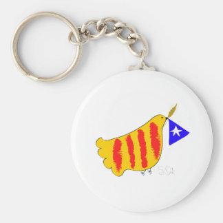 Cataluña patriótica, llibertat de Catalunya Llavero Redondo Tipo Pin