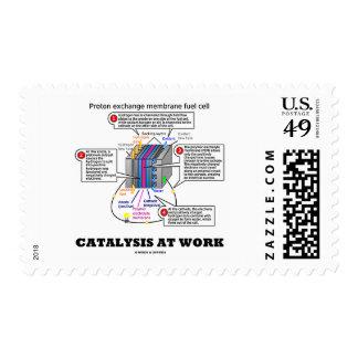 Catalysis At Work (Proton Exchange Membrane Fuel) Stamps