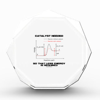 Catalyst Needed So That Less Energy Is Required Award