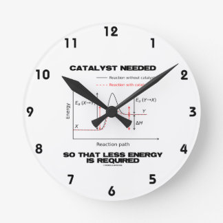 Catalyst Needed So That Less Energy Is Required Round Clocks