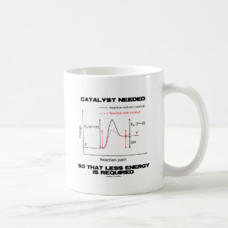 Catalyst Needed So That Less Energy Is Required Coffee Mug