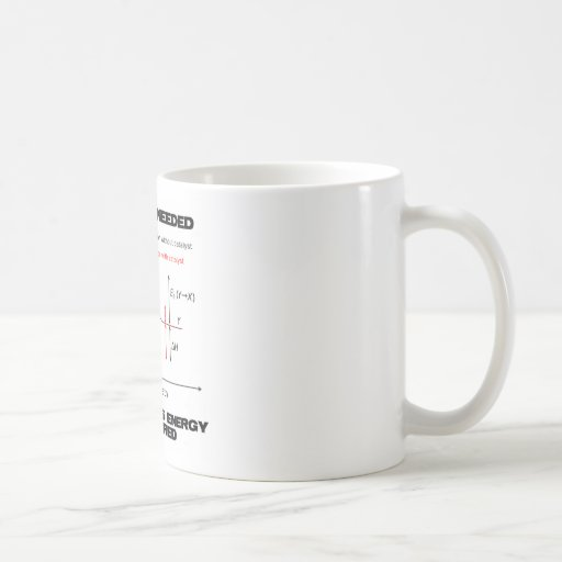 Catalyst Needed So That Less Energy Is Required Mugs
