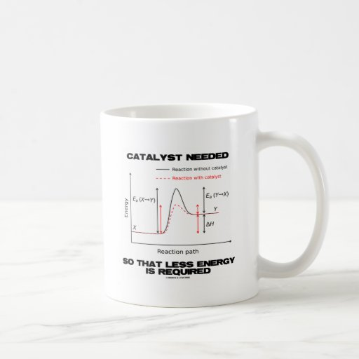 Catalyst Needed So That Less Energy Is Required Coffee Mugs