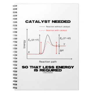 Catalyst Needed So That Less Energy Is Required Spiral Note Book