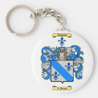 catania keychain