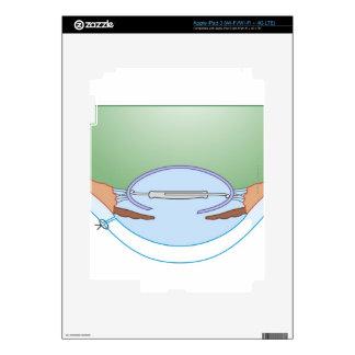 Cataract Surgery Skins For iPad 3