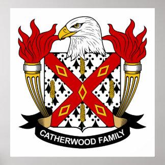 Catherwood Family Crest Print