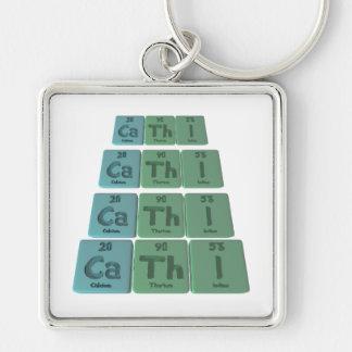 Cathi as Calcium Thorium Iodine Keychain