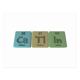Catlin-Ca-Tl-In-Calcium-Thallium-Indium.png Postcard