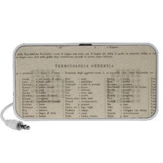 Caucasia de 7374 leyendas mar Caspio iPod Altavoces