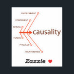 """Causality 3"""" x 3"""" Sticker<br><div class=""""desc"""">Causality: Chain of events,  cause and effect,  the fishbone diagram that defines the podcast.</div>"""