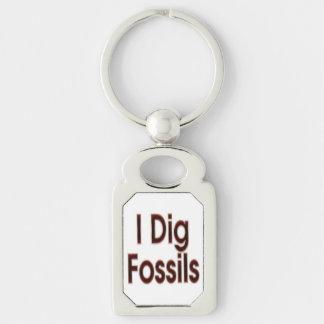 Cavo los fósiles rojos llavero plateado rectangular