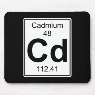 Cd - Cadmium Mouse Pad