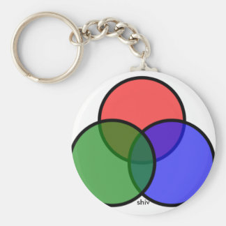 cd-circles, shiv basic round button keychain