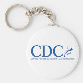 CDC LLAVEROS PERSONALIZADOS
