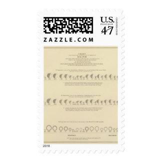 Ceguera, litografía estadística 1870 de los sello postal