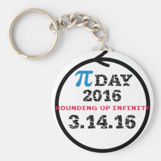 Celebrate Pi Day Keychain