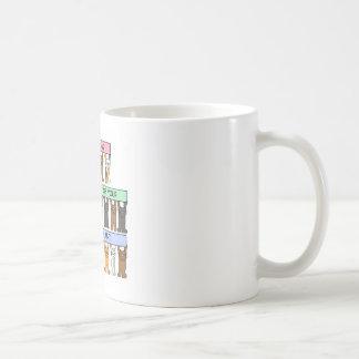 Celebrating anniversary of your heart transplant. basic white mug