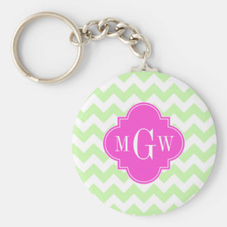 Celery Wht Chevron Hot Pink Quatrefoil 3 Monogram Key Chain