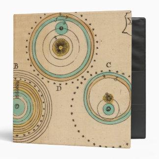 Celestial Atlas 6 Binders